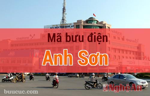 Mã bưu điện Anh Sơn, Nghệ An