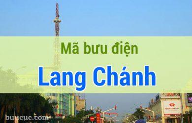 Mã bưu điện Lang Chánh, Thanh Hoá