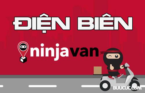 Danh Sách Bưu cục Ninja Van Điện Biên
